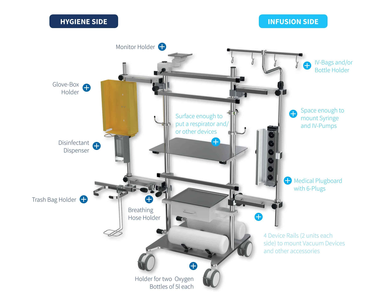 Provita Stationary ICU Device Cart
