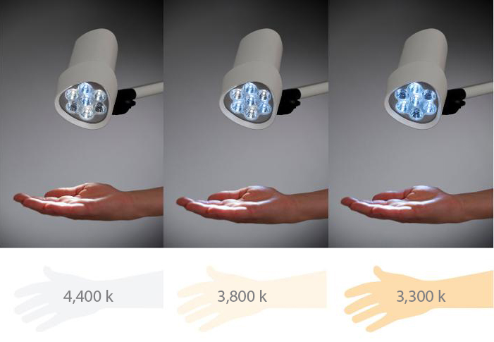 3 colour levels for accurate detail and perfect contrast